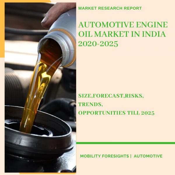 Automotive Engine Oil Market in India