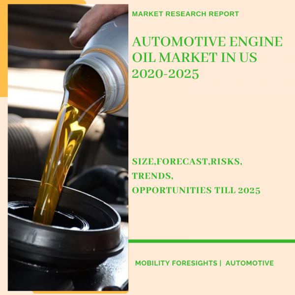 Automotive Engine Oil Market in US