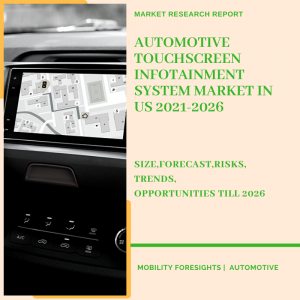 Automotive Touchscreen Infotainment System Market in US