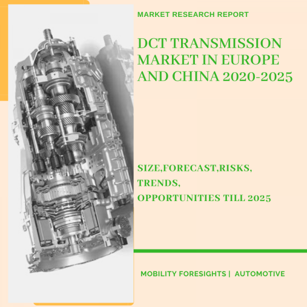 DCT Transmission Market in Europe and China