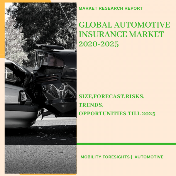 Automotive Insurance Market