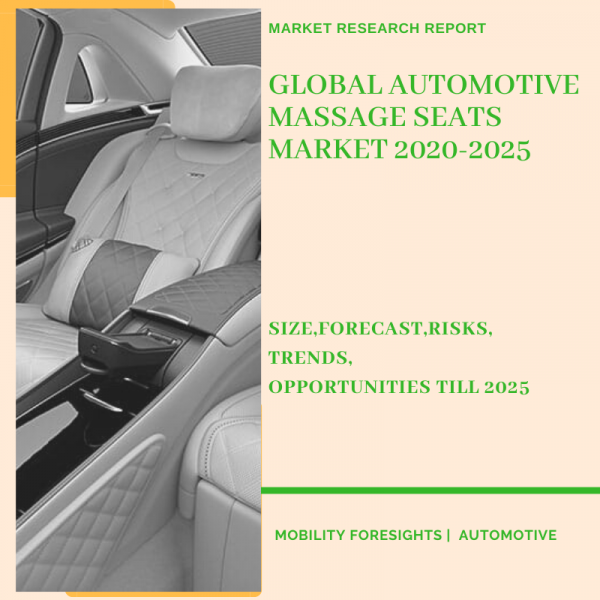 Automotive Massage Seats Market