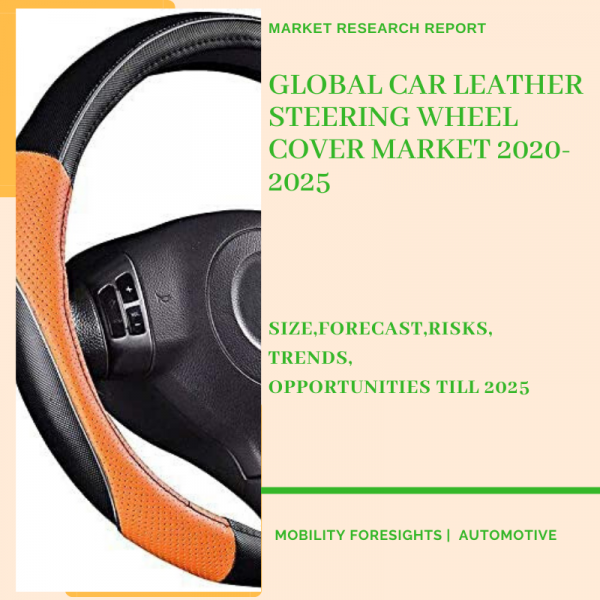 Car Leather Steering Wheel Cover Market
