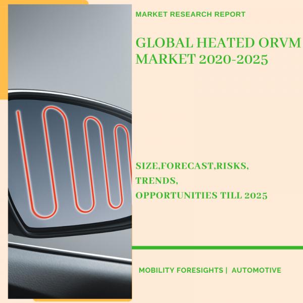 Heated ORVM Market