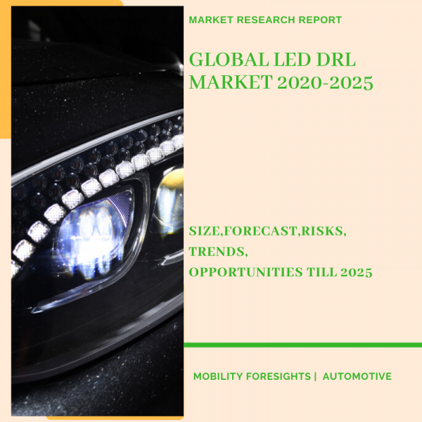 LED DRL Market