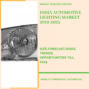 India Automotive lighting market size detailed in this report