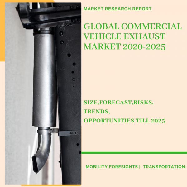 Commercial Vehicle Exhaust Market