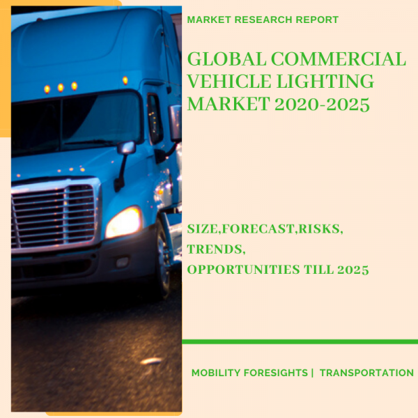 Commercial Vehicle Lighting Market