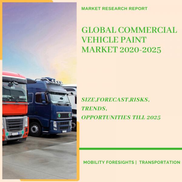 Commercial Vehicle Paint Market