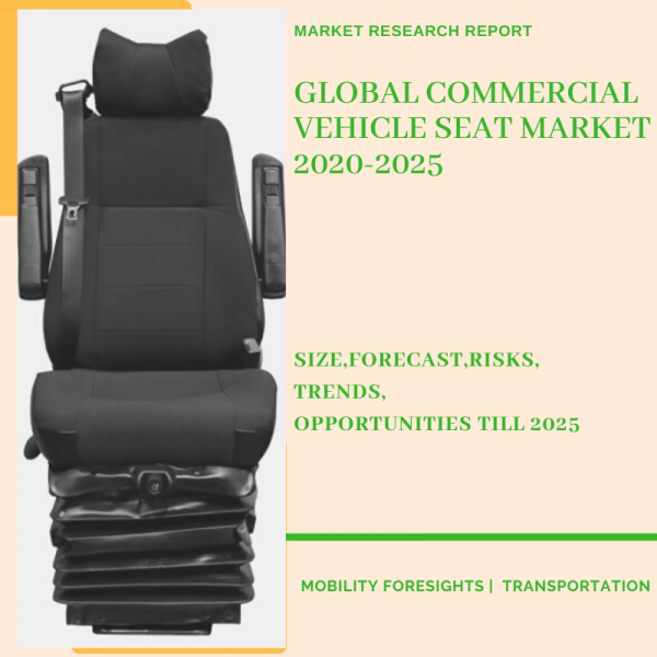 Commercial Vehicle Seat Market