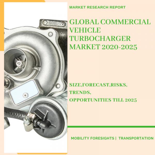 Commercial Vehicle Turbocharger Market