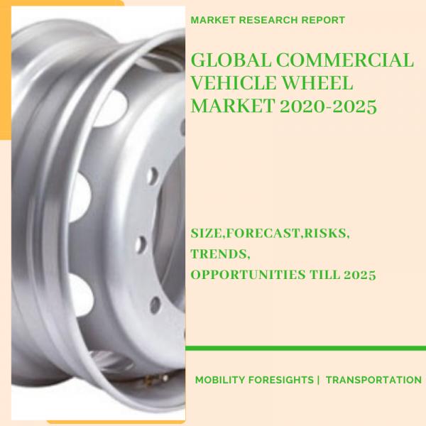 Commercial Vehicle Wheel Market