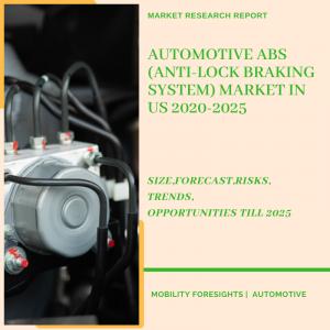 Automotive ABS (Anti-Lock Braking System) Market in US