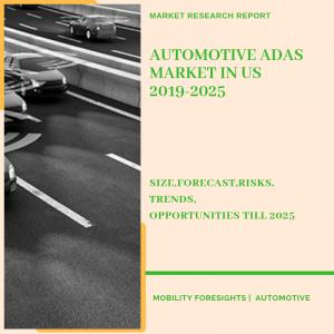 Automotive ADAS Market in US Report