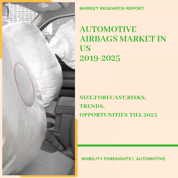 Automotive Airbags Market in US report