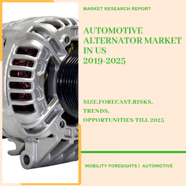 Automotive Alternator Market in US Report