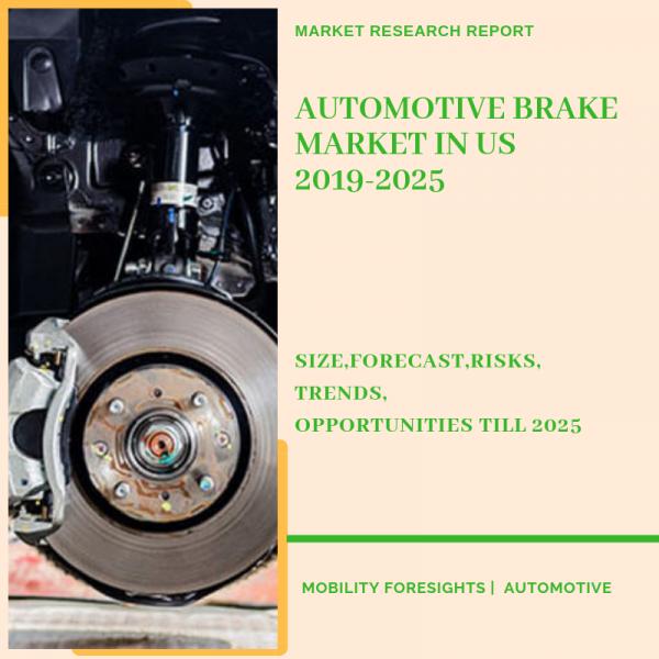 Automotive Brake Market in US Report