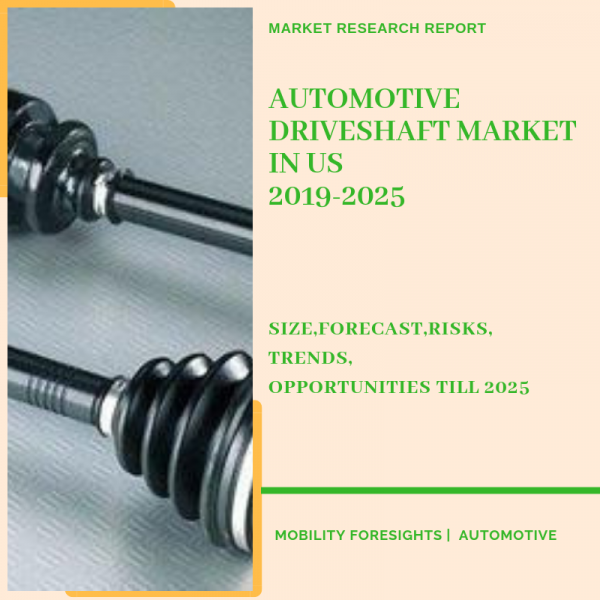 Automotive Driveshaft Market in US report