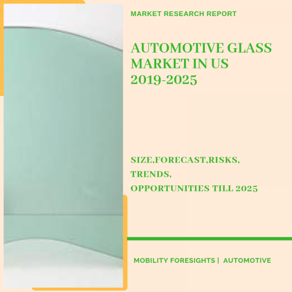 Automotive Glass Market in US Report