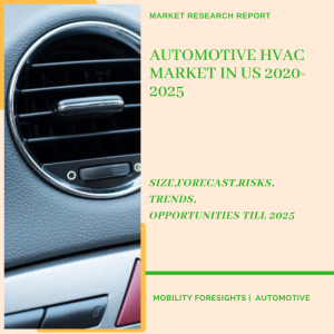 Automotive HVAC Market in US