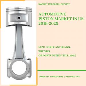 Automotive Piston Market in US Report