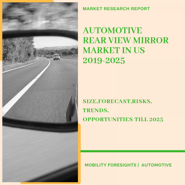 Automotive Rear View Miror Market in US Report