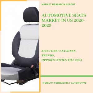 Automotive Seats Market in US