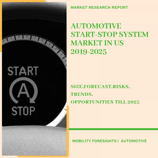 Automotive Start-Stop System Market in US Market