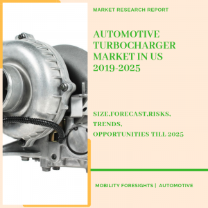 Automotive Turbocharger Market in US Report