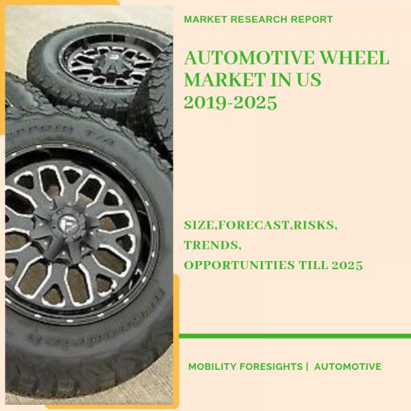 Automotive Wheel Market in US Report