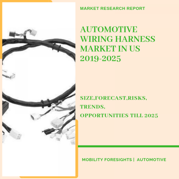 Automotive Wiring Harness Market in US Report