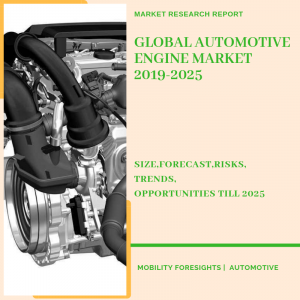 Global Automotive Engine Market segmented by engine type,power,sub-component,fuel injection,