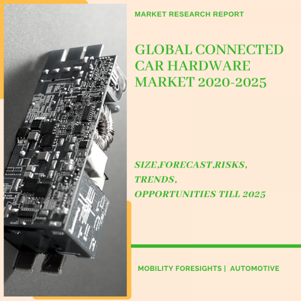 Connected Car Hardware Market