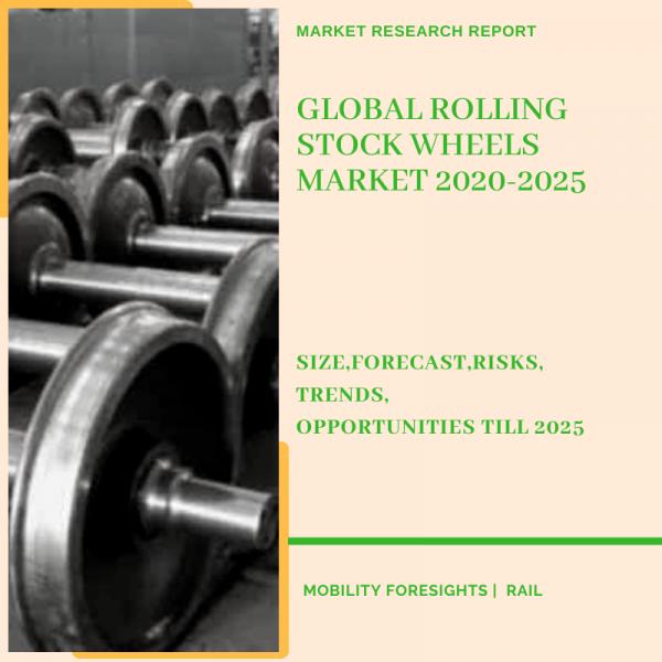 Rolling Stock Wheels Market