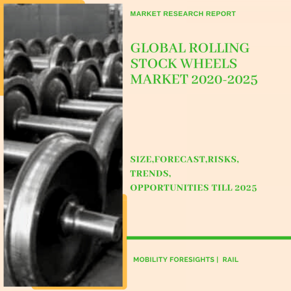 Rolling Stock Wheels Market