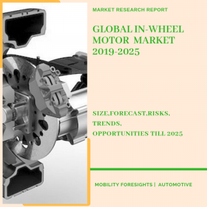 In-wheel Motor Market report segmented by power output, application and geography
