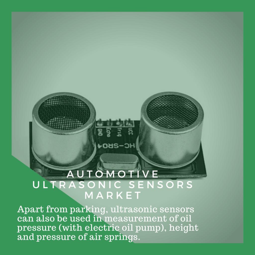Info Graphic: Global Automotive Ultrasonic Sensor Market