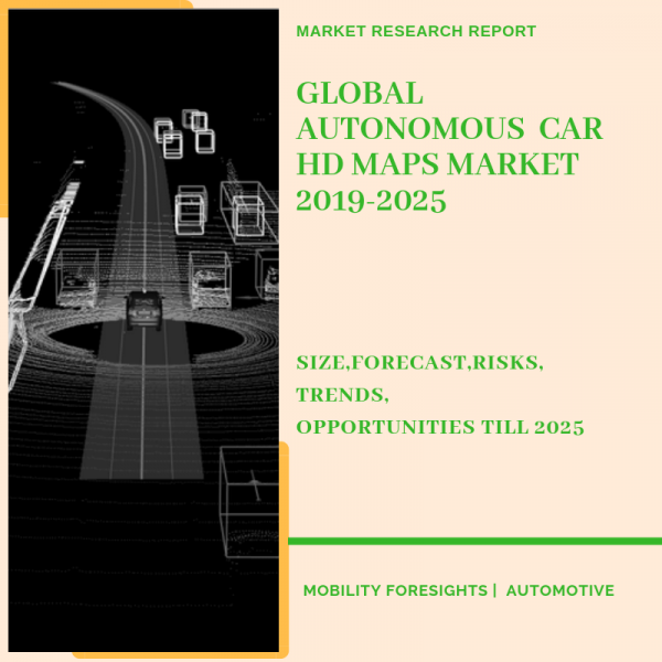 Global Autonomous Car HD Maps Market report
