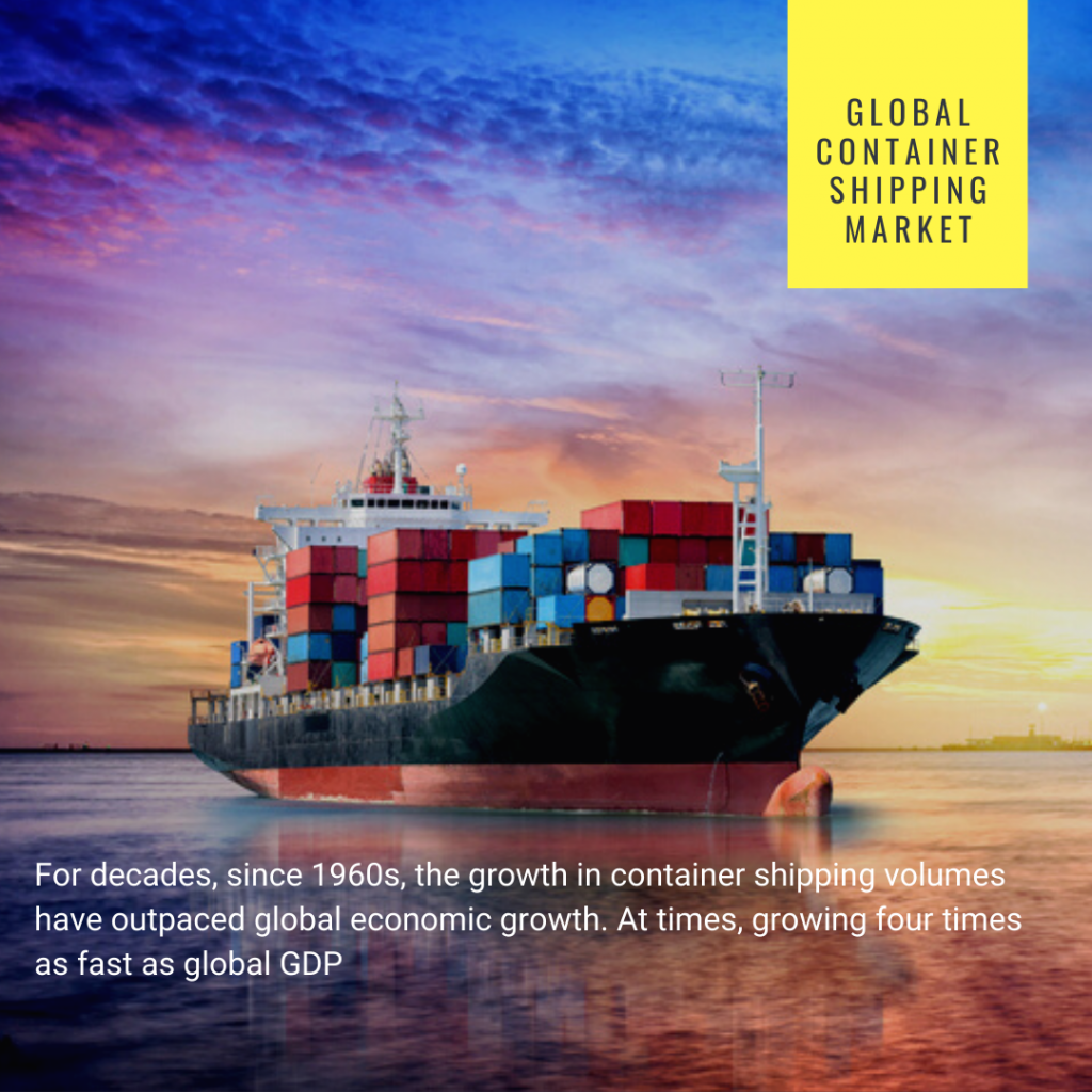 Info Graphic: global container shipping market, Container Shipping Market