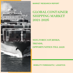 Container Shipping Market
