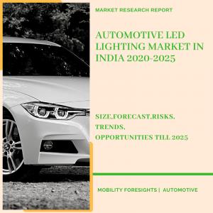 Automotive LED Lighting Market in India