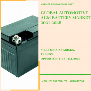 Automotive AGM Battery Market