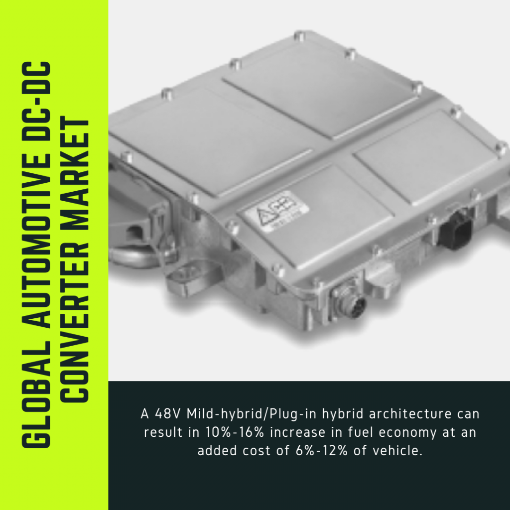 infographic: automotive dc-dc converter market, dc dc converter market in the Americas, Global DC DC Converters Market, dc dc converter automotive suppliers, dc to dc converter market size