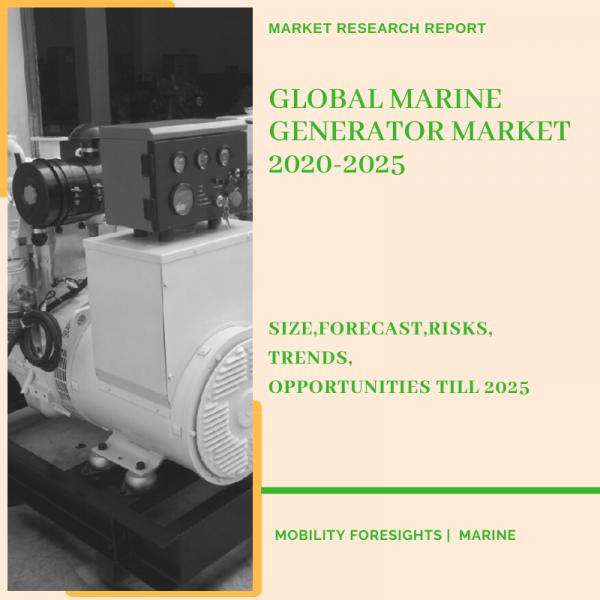 Marine Generator Market