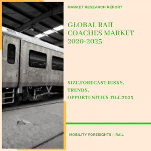 Rail Coaches Market