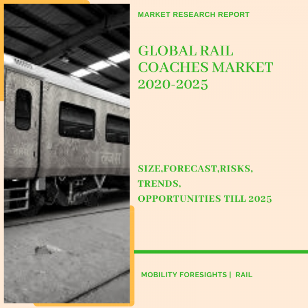 Rail Coaches Market