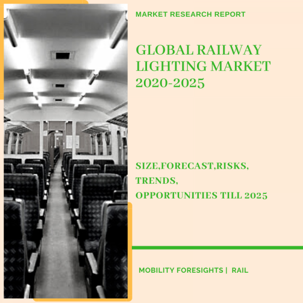 Railway Lighting Market