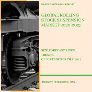 Rolling Stock Suspension Market