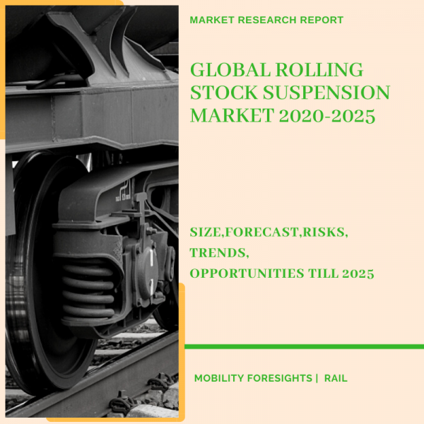 Rolling Stock Suspension Market