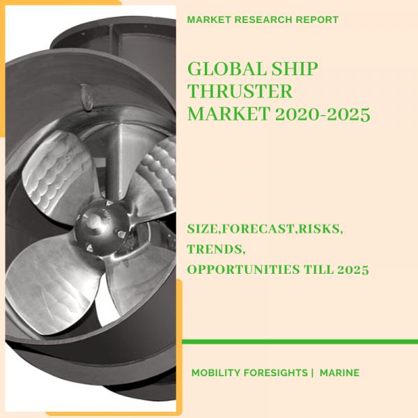 Ship Thruster Market